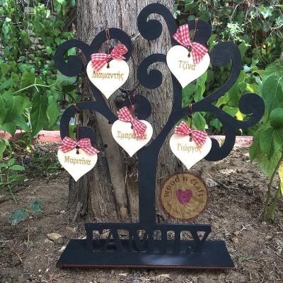 Δέντρο Family